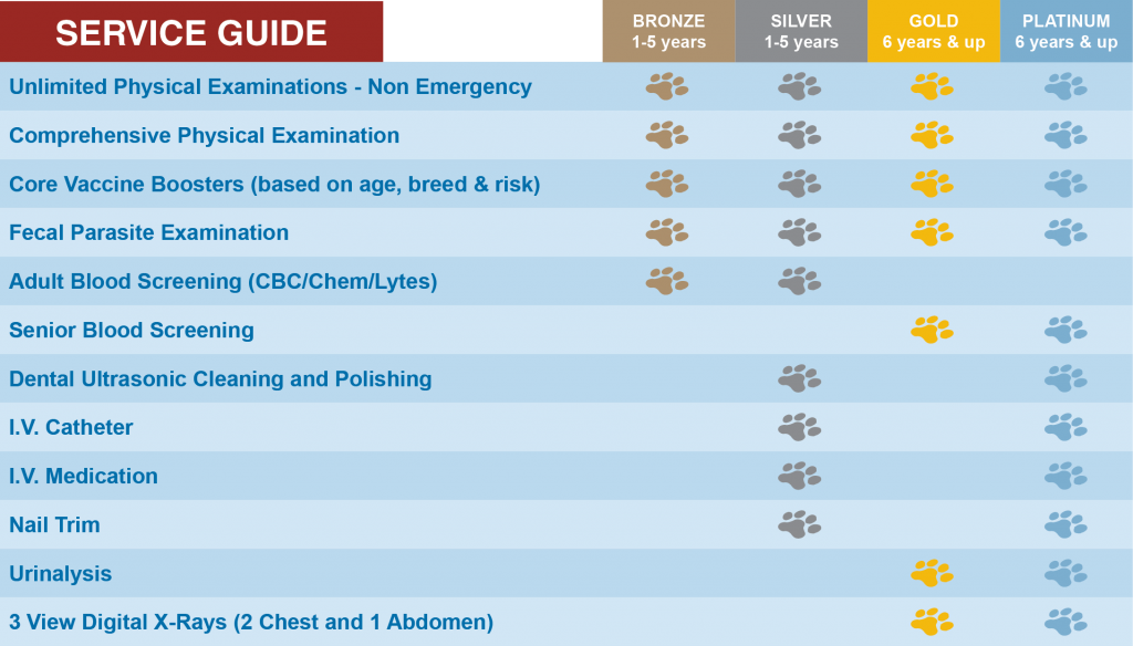 aah-adult care plans for dogs and cats